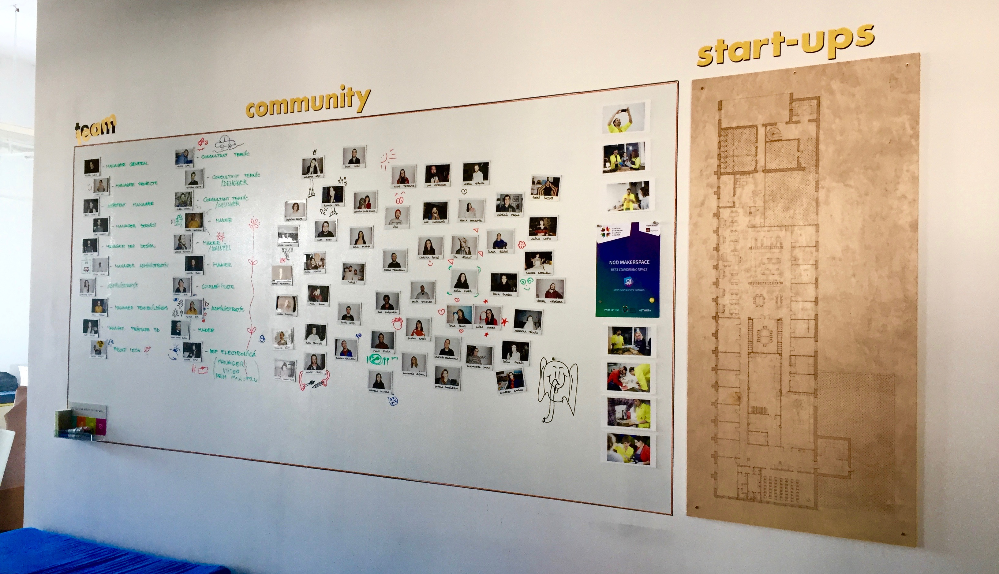 Community wall at Nod Makerspace